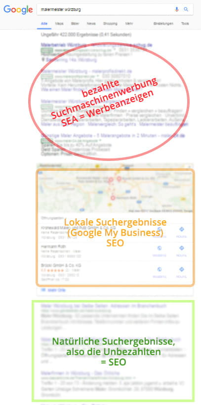 So sehen die Suchmaschinenergebnisse bei Google aus.